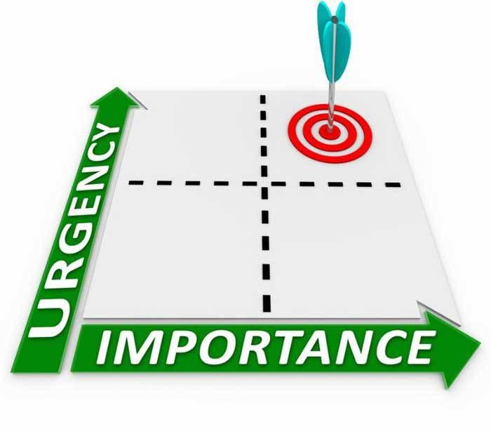 چرا ماتریس آیزنهاور ما را در رسیدن به موفقیت کمک میکند؟