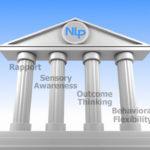 Training 4 pillars of NLP rules