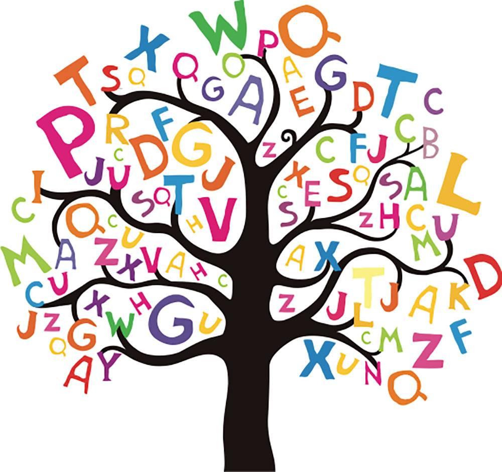 الگوهای زبانی